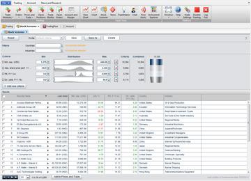 Анализатор на акции